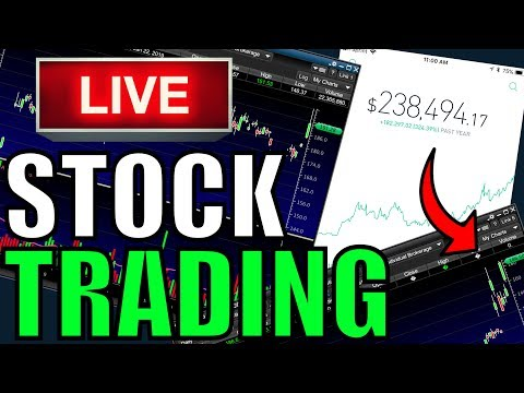 Trump VS. Jerome Powell – FOMC LIVE – Day Trading Live, Stock Market News & Stocks To Trade Today!