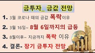 금값 전망_ 금투자 전망_ 금펀드 전망_ 퇴직연금DC_…