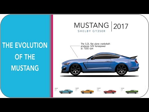 the evolution of the mustang in 5 minutes (from 1964 1/2 - mustang gt 2018)