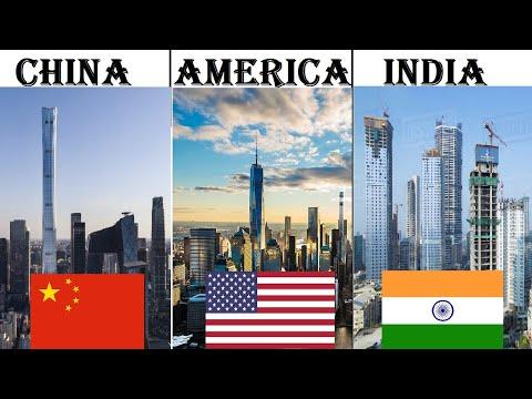 china-vs-united-states-vs-india-super-power-country-china-usa-india-economy-us-india-china-military
