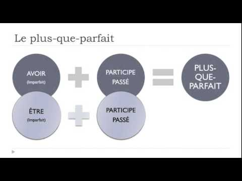 Learn French # The 'si' clauses # The Pluperfect # The past conditional