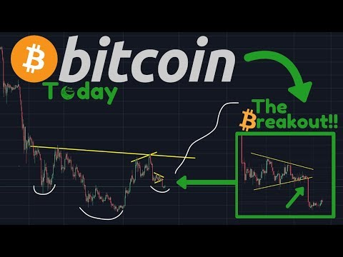 The BREAKOUT Came!! | Is This Correction Going To Continue Or Are We About To Reverse??