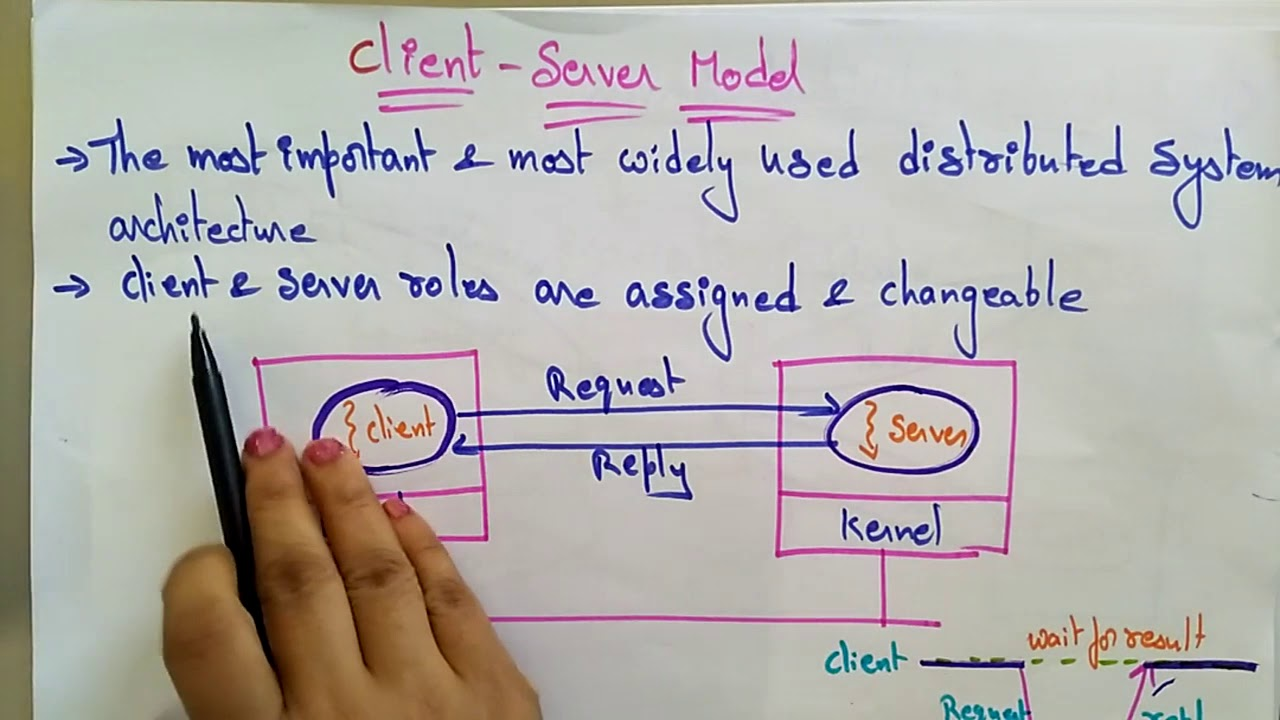 Client–server model - portablecontacts net