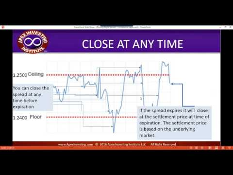 Monday Nadex Webinar 07/18/2016 Picking the Right Spread