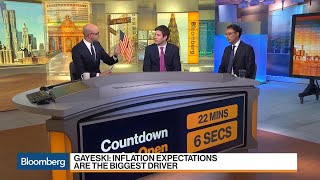 Shaoul, Bianco, Gayeski on the Outlook for Markets