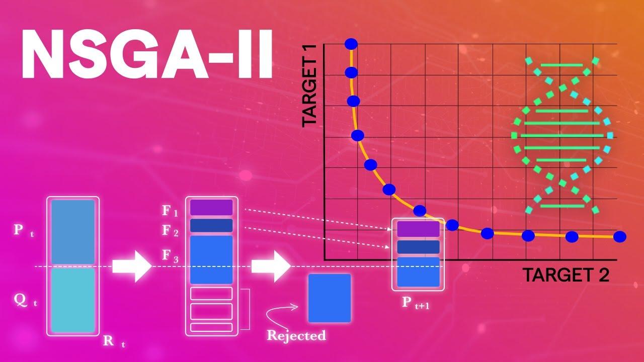NSGA-II: Understand how it works [complete explanation]