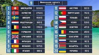 Сравниваем: 20 Стран Европы. Какая Самая Лучшая Страна Европы?