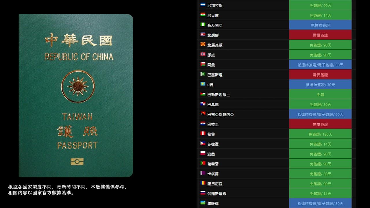 臺灣護照免簽證國家#臺灣護照出國必看#這些是世界上最強大的護照#Tai Wan Passport#臺灣移民#臺灣護照#臺灣 ...