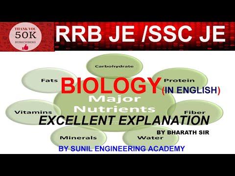 RRB JE /SSC JE 2019 | GENERAL SCIENCE | BIOLOGY |NUTRIENTS| CONCEPT |IMPORTANT BITS