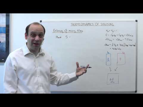 5.1 | MSE104 - Thermodynamics of Solutions