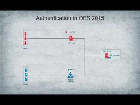 NSS Active Directory Integration