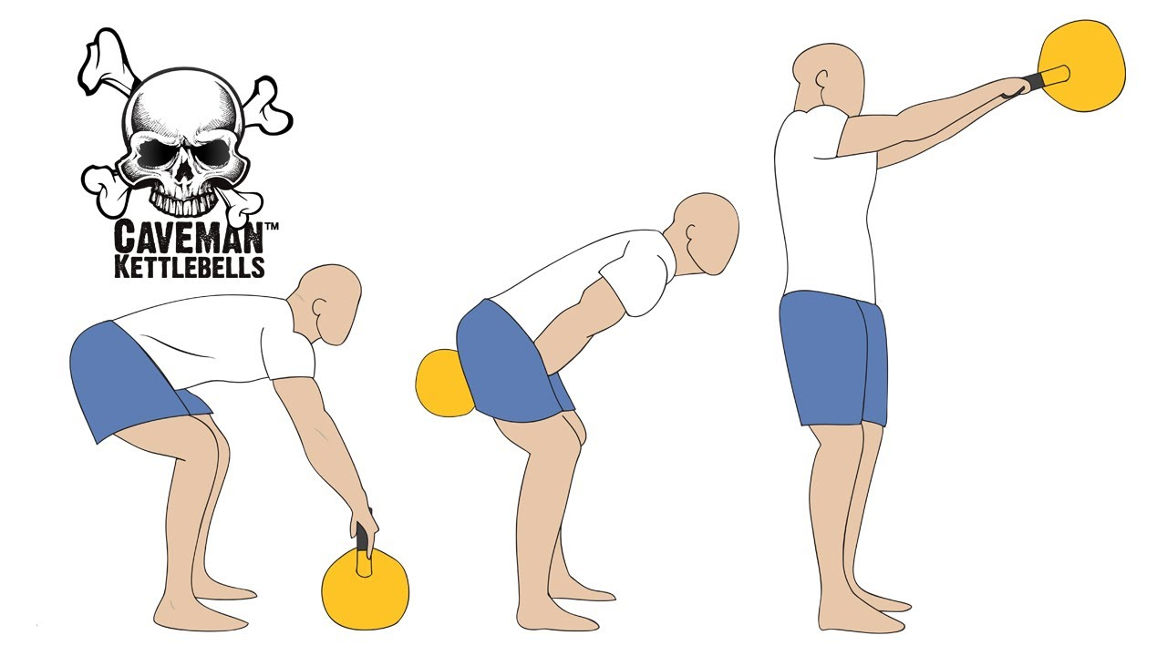 How to Kettlebell Swing (in details) By CrossFit Level 1 ...