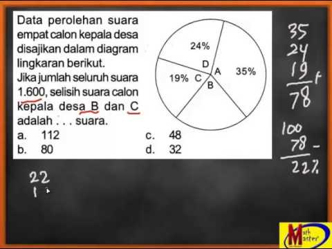 Diagram lingkaran 03 youtube diagram lingkaran 03 ccuart Image collections