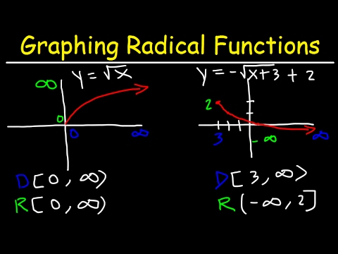 Graphing Radical Functions & Equations, Transformations, Domain & Rangle,  Plotting Points, Algebra
