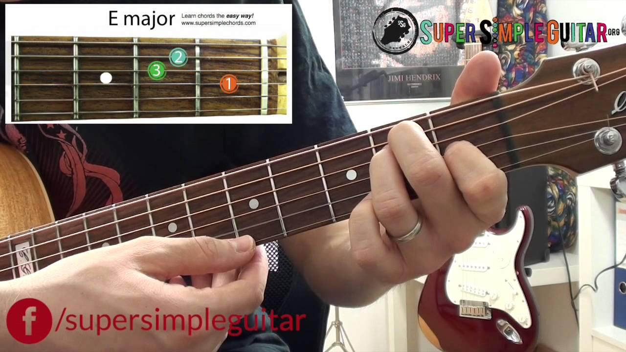 Akordi Za Gitaru Pdf