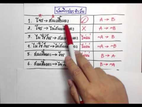 คลิปทำข้อสอบภาค ก. (คลิป-12 ตรรกศาสตร์-2)
