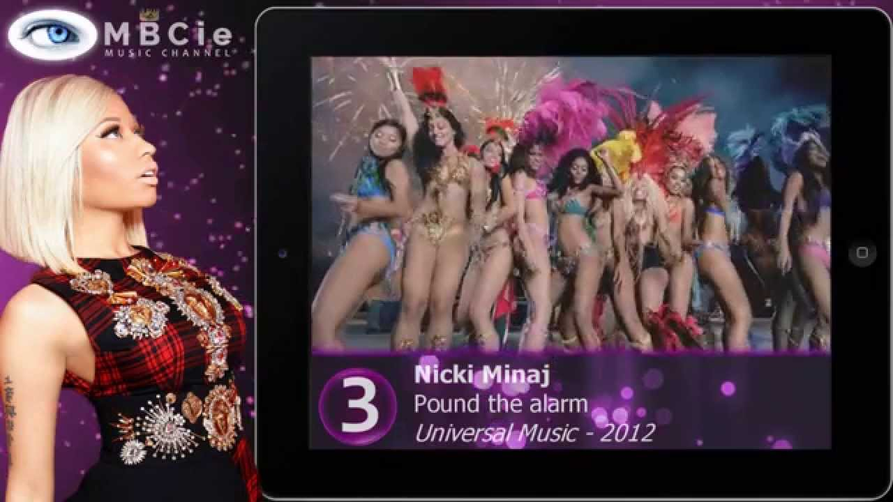 NRJ Hits : TOP 5 des tubes de Nicki Minaj (Best songs 2014 - 2015)