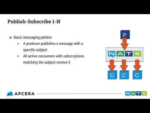 NATS for Modern Messaging and Microservices