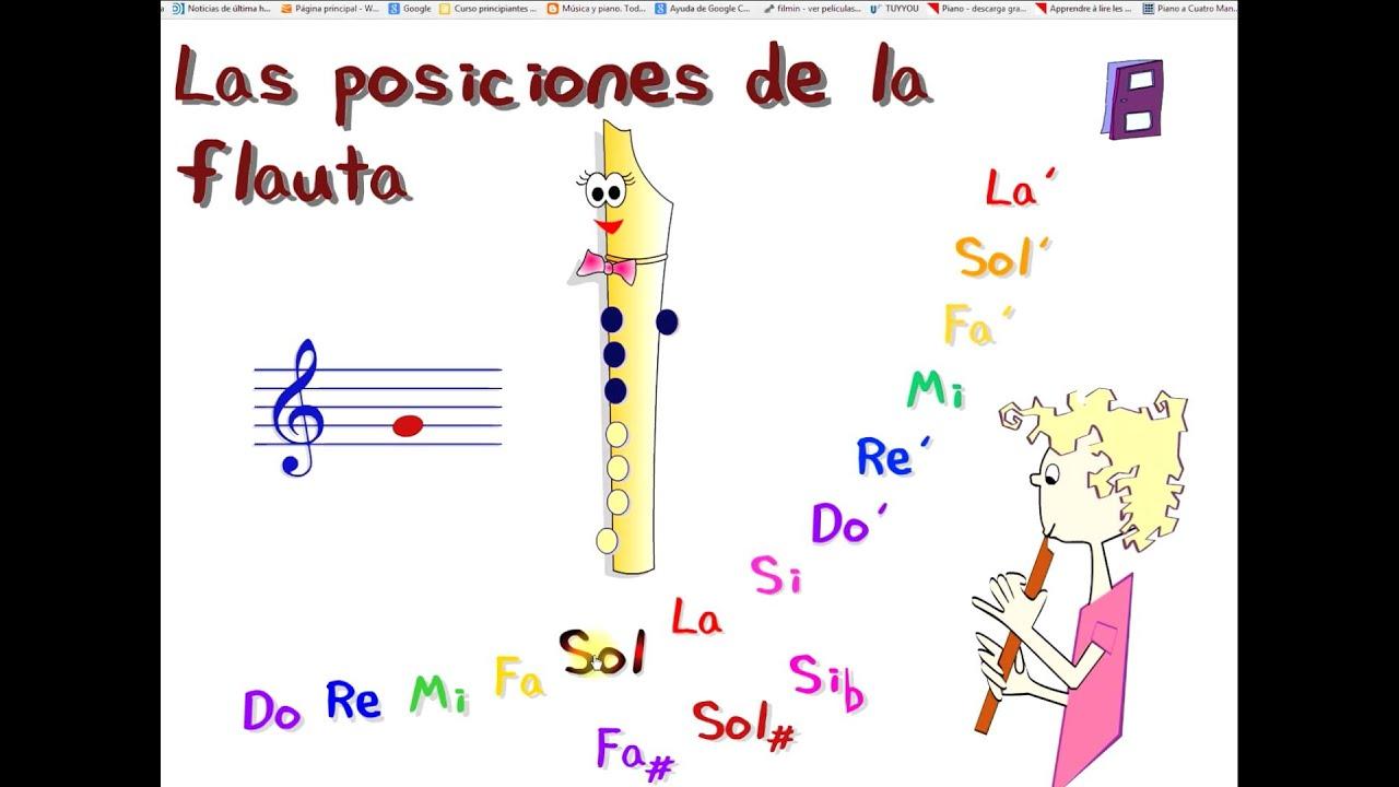 Las Notas De La Flauta Posiciones Youtube
