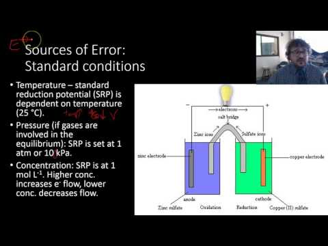 Galvanic Cell Sources of Error - YouTube