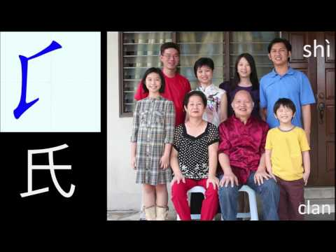 Kangxi Radicals Traditional Chinese w/ brush strokes
