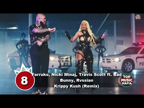 Top 10 Songs Of The Week - January 6, 2018 (Your Choice Top 10)