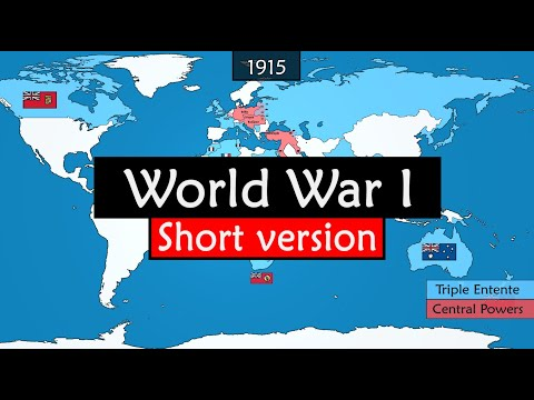World War I - Summary Of The
