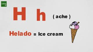Learn Spanish - The Spanish Alphabets with examples and Pronounciation