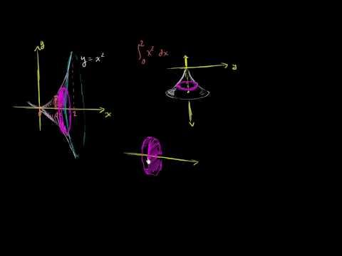 Как решить функцию Что означает в математике запись у = f