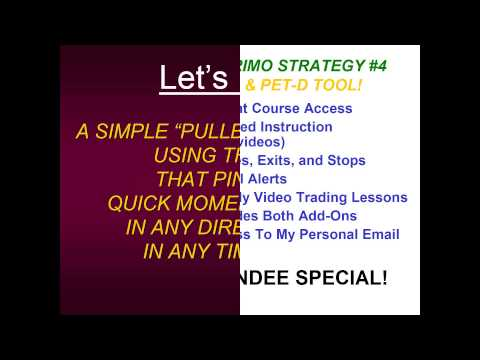 Steven Primo A Great Strategy To Get Your Trading Back On Track In 2015