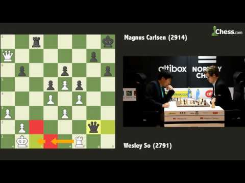 Norway Blitz Chess Tournament
