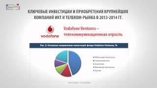J'son & Partners Consulting - Обзор мировых трендов в сфере ИКТ на основе венчурной активности
