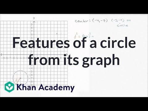 Features of a circle from its graph   Mathematics II   High School Math   Khan Academy