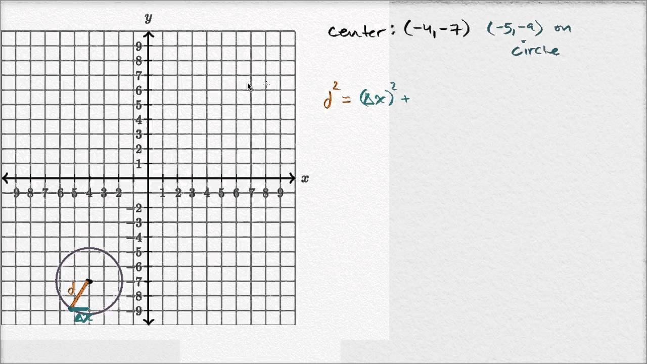 Features of a circle from its graph mathematics ii high school features of a circle from its graph mathematics ii high school math khan academy youtube ccuart Image collections