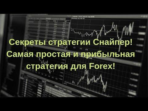 Секреты стратегии Снайпер! Самая простая и прибыльная стратегия для Forex!