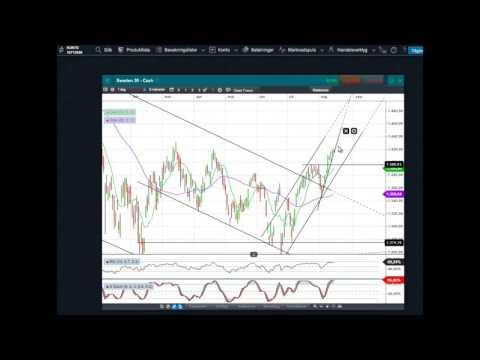 Marknadssvepet 15 augusti | DAX, OMX, S&P 500, EURUSD, USDJPY, Guld, Crude Brent