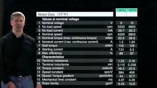 A DC motor data sheet (Kevin Lynch)