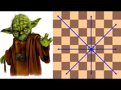 Learn How To Play Chess From Master