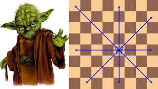 How to play chess (explained by a Master)
