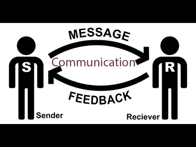 media communications feedback essay Communication essay the sender sends a message to the receiver who provides feedback to the sender business communications essay - 1488 words.