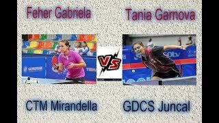 Татьяна Гарнова vs Feher Gabriela