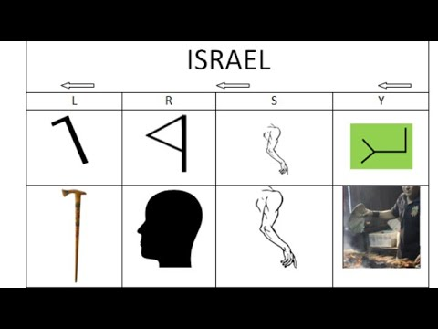 Meaning Of Israel Revealed In 𐤀ncient Hebrew (Eʋe)