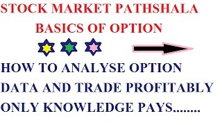 option trading in indian stock market