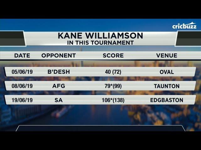 Kane Williamson's performances will shape up New Zealand's campaign - Zaheer Khan