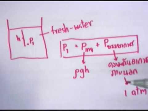 [Physics1] Fluid ของไหล