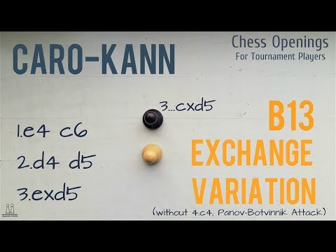 Caro-Kann Defense – Exchange Variation (and how to punish it!) ⎸Chess Openings