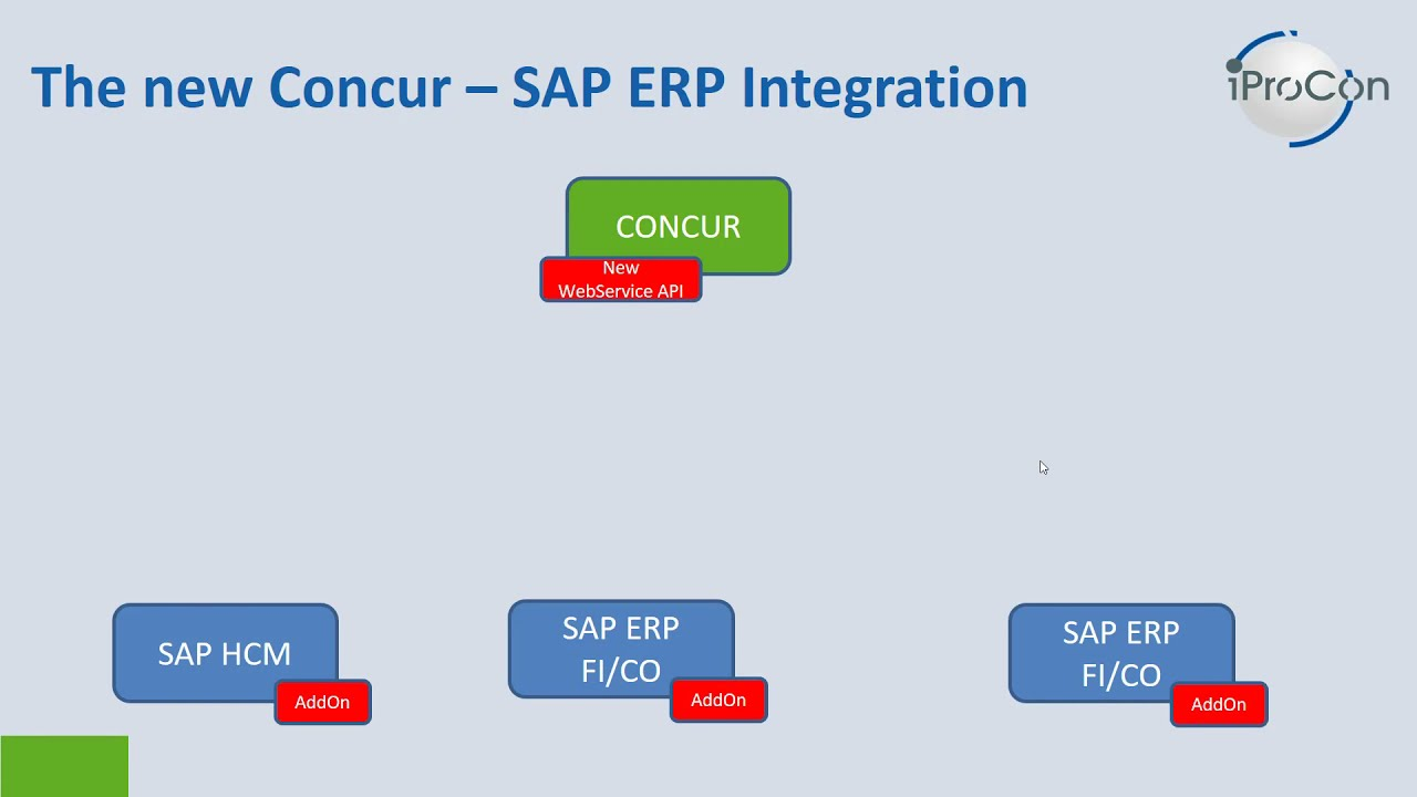 the new concur - sap integration  live demo financial posting