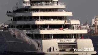 Top 10 largest yachts 2012