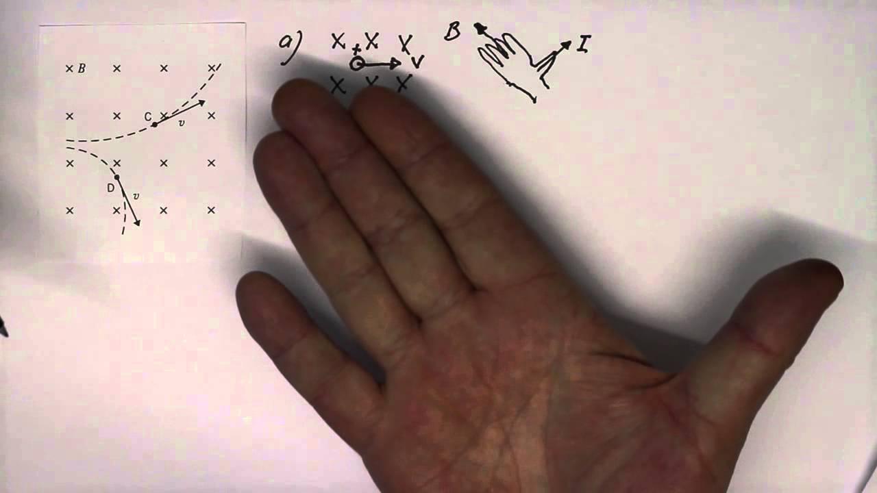 Fysik 2 Heureka Kap 5 KONTROLL 8 Två joner...