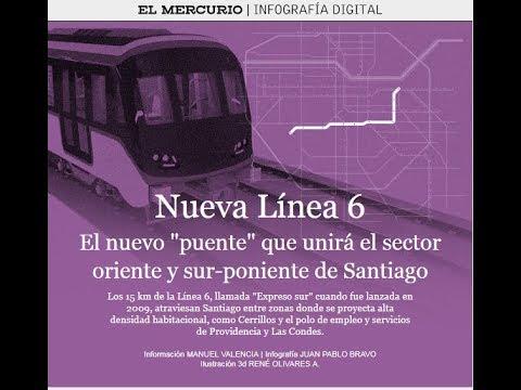 Análisis a la Línea 6 del Metro de Santiago